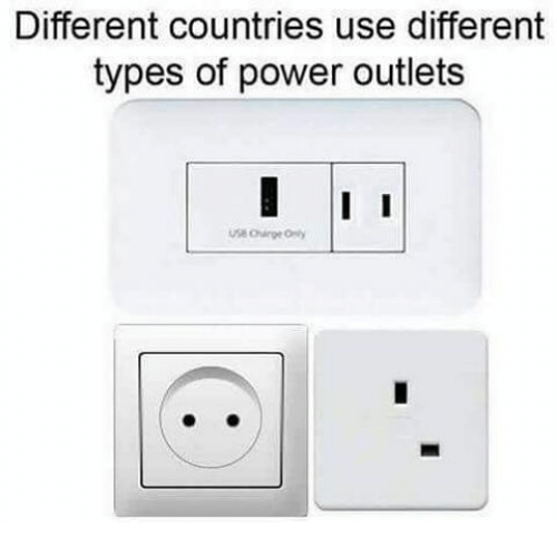 Memes Power And Different Countries Use Types Of Outlets I