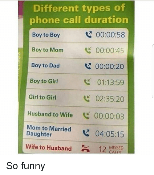 Dad, Funny, and Phone: Different types of  phone call duration  Boy to Boy  00:00:58  00:00:45  00:00:20  01:13:59  02:35:20  Boy to Mom  Boy to Dad  Boy to Girl  Girl to Girl  Husband to Wife 00:00:03  Mom to Married04:05:15  Daughter  Wife to Husband  12-CALLE