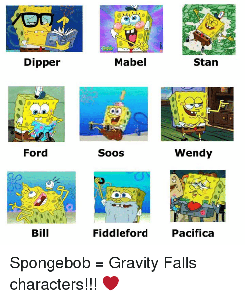dipper ford bill mabel stan wendy soos fiddleford pacifica spongebob 4477784 dipper ford bill mabel stan wendy soos fiddleford pacifica spongebob