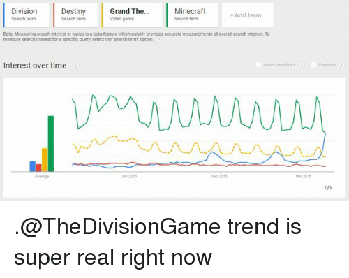Division Destiny Grand the Minecraft +Add Term Beta