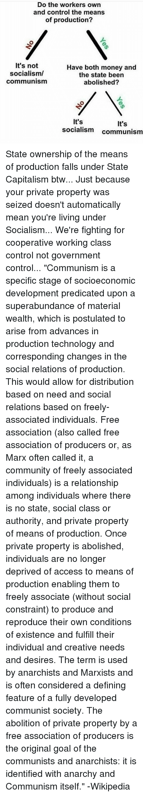 the creation of the systems by which countries are governed capitalism socialism and communism Marx predicted that socialism and communism would be end to capitalism and the systems which they in a law-governed way toward communism.