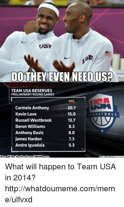 Nba, Usa, and Ppg: DO THEY EVEN NEEO USD  TEAM USA RESERVES  PRELIMINARY ROUND GAMES  PPG  Carmelo Anthony  20.7  Kevin Love  15.0  ASKETBALL  13.7  Russell Westbrook  8.3  Deron Williams  Anthony Davis  8.0  James Harden  7.3  Andre Iguodala  5.3  Brought By: facebook.com/NBAMemes What will happen to Team USA in 2014?  http://whatdoumeme.com/meme/ulfvxd