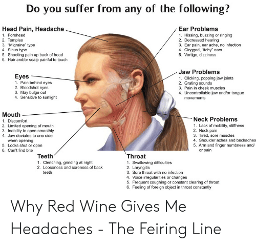 Do You Suffer From Any of the Following? Ear Problems Head Pain