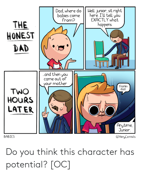 Character, Think, and You: Do you think this character has potential? [OC]