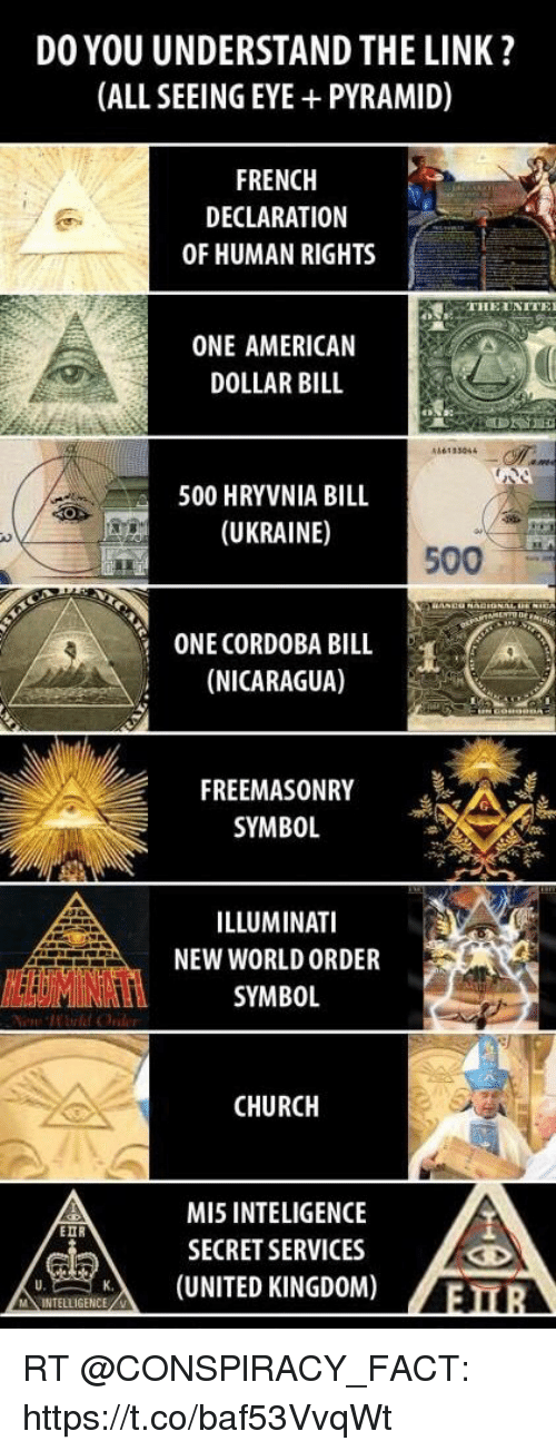 Do You Understand The Link All Seeing Eye Pyramid French