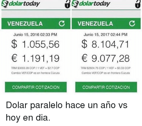 Memes Today And Venezuela Dolartoday D Dollar C