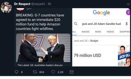 Adam Sandler, Amazon, and Google: Dr Respect @reiyashi 3h  don't ha  WAP  Google  BREAKING: G-7 countries have  agreed to an immediate $20  million fund to help Amazon  countries fight wildfires.  jack and Jill Adam Sandler bud  SHOPPING  ALL  IMAGES  NEWS  VIDEOS  Jack and Jill / Budget  NCE  ITZ  79 million USD  JACK JILL  The Latest: UK, Australian leaders discuss  LI 834  2.2K