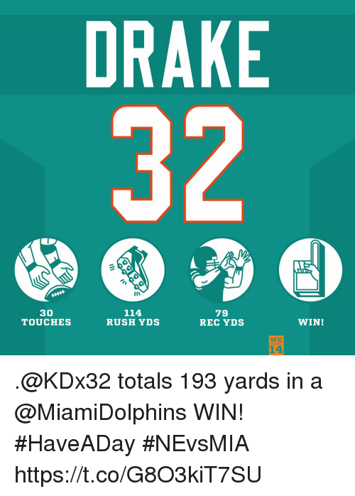 Drake, Memes, and Rush: DRAKE  30  TOUCHES  114  RUSH YDS  79  REC YDS  WIN!  WK  14 .@KDx32 totals 193 yards in a @MiamiDolphins WIN! #HaveADay #NEvsMIA https://t.co/G8O3kiT7SU