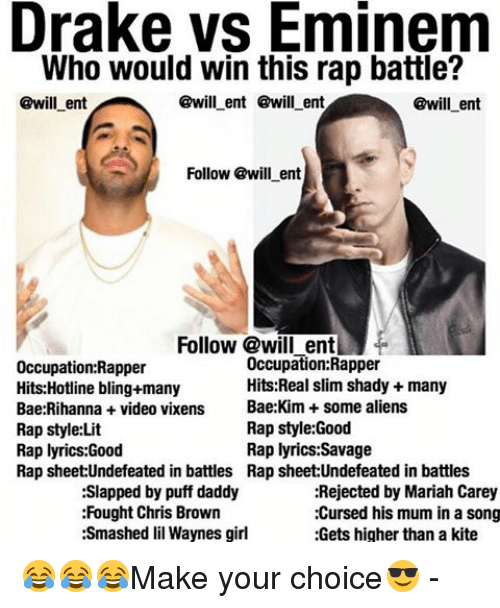 Bling, Chris Brown, and Eminem: Drake vs Eminem  Who would win this rap battle?  @will ent  @will ent  @will ent @will ent  Follow @will ent  Follow @will ent  Occupation:Rapper  Occupation:Rapper  Hits Real slim shady many  Hits: Hotline bling+many  Bae:Rihanna video vixens  Bae: Kim some aliens  Rap style:Good  Rap style: Lit  Rap lyrics:Good  Rap lyrics:Savage  Rap sheet Undefeated in battles Rap sheet:Undefeated in battles  Slapped by puff daddy  :Rejected by Mariah Carey  Fought Chris Brown  :Cursed his mum in a song  :Smashed lil Waynes girl  :Gets higher than a kite 😂😂😂Make your choice😎 -