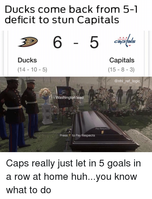 Goals, Huh, and Logic: Ducks come back from 5-1  deficit to stun Capitals  capals  Ducks  14-10-5)  Capitals  (15-8-3)  @nhl ref_logic  -1 Washington lead  Poy Respec  Press F to Pay Respects Caps really just let in 5 goals in a row at home huh...you know what to do