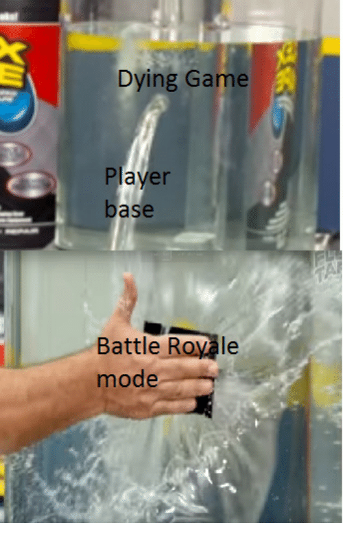 Game, Player, and Mode: Dying Game  Player  base  Battle Royvale  mode