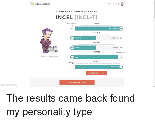 E16 Personalities Log In English Your Personality Type Is Incel Incl
