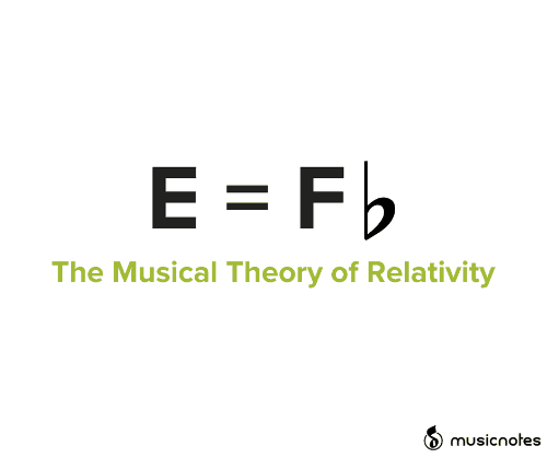 Relativity, Musical, and Theory of Relativity: E = Fb  The Musical Theory of Relativity  musicnotes