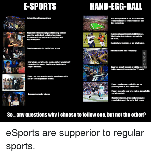 Drugs, Fall, and Sports: E-SPORTS  HAND-EGG-BALL  -Watched by millions Worldwide  Watched by millions in the USA. Game itself  comes secondary to commercials and half  ime promotions.  Requires both extreme physical dexterity, tactical  expertise and in depth technical knowledge.  Players must have both razor-fast reflexes and  high intelligence.  Requires physical strength, but little more.  What few tactical decisions are made by  the coach.  0  Can be played by people of low intelligence.  Females compete at a similar level to men  Females banned from competing!  Entertaining and attractive commentators who actually  know about the games. Good interaction between  players and hosts  Coverage usually consists of middle age men  talking amongst themselves in a TV studio.  kon  Players are seen as gods, receive many fanboy/giris  and are seen as good role models.  Players may become celebrities but are  generally seen as poor role modelS.  Players generally seen to be violent, homophobic  SAMSUNG  P and misogynistic.  Huge cash prizes for winning  Many fall into drink, drugs and womanizing  especially towards the end of their career.  So.. any questions why I choose to follow one, but not the other?