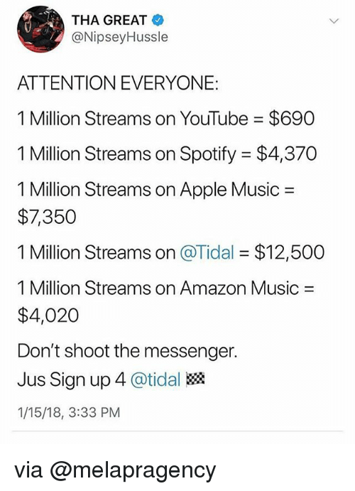 E? THA GREAT ATTENTION EVERYONE 1 Million Streams on YouTube