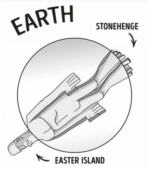 earth-stonehenge-easter-island-12975464.