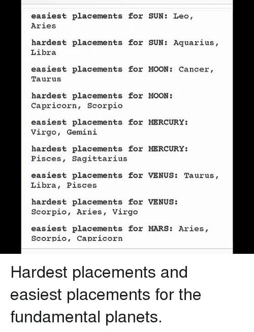 Easiest Placements for SUN Leo Aries Hardest Placements for SUN