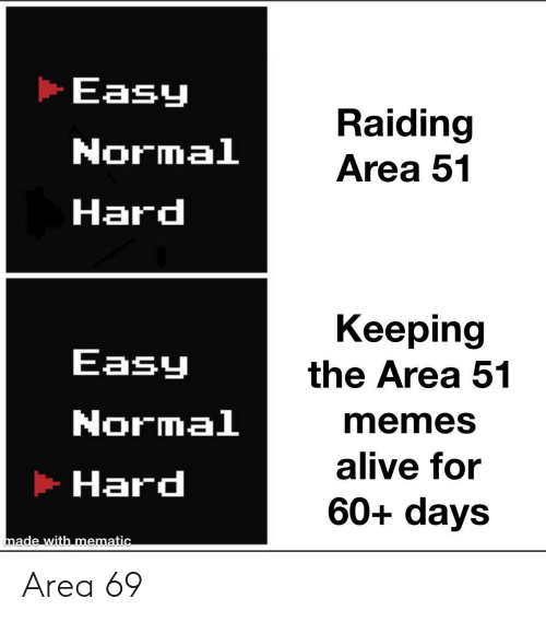 Alive, Memes, and Area 51: Easy  Raiding  Normal  Area 51  Hard  Кeeping  Easy  the Area 51  Normal  memes  alive for  Hard  60+ days  made with mematic. Area 69