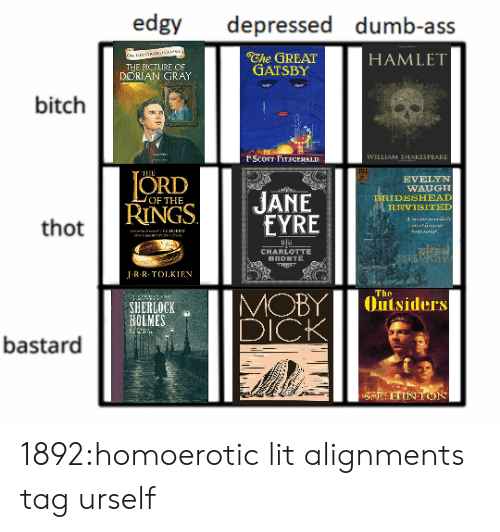 Ass, Bitch, and Dumb: edgy  depressed dumb-ass  The GREAT  GATSBY  HAMLET  THE PICTURE OF  DORIAN GRAY  bitch  P SCOTT PİTZCERALD  WILLLAM SHAKESPEARE  EVELYN  WAUGI  ORD  RINGS  OF THE  RRVIBITED  thot  Mw  CHARLOTTE  T-R R TOI.KIEN  HLWBsiders  DICK  The  SHERLOCK  HOLMES  bastard 1892:homoerotic lit alignments tag urself