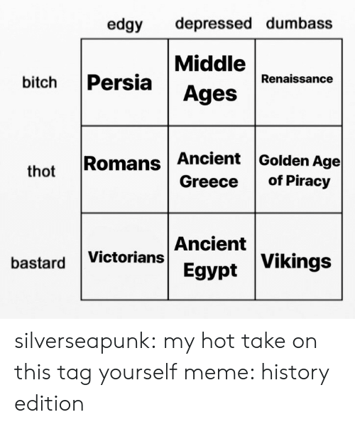 Meme, Piracy, and Thot: edgy depressed dumbass  Middle Renaissane  Ages  bitch Persia  thot Romans Ancient Golden Age  Greece of Piracy  Ancient  Victorians  bastard  Egypt Vikings silverseapunk: my hot take on this tag yourself meme: history edition
