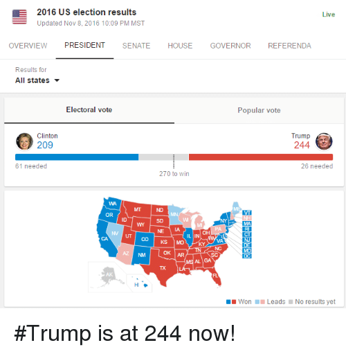 California Election Results 2016  The New York Times