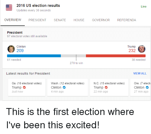 election results live update