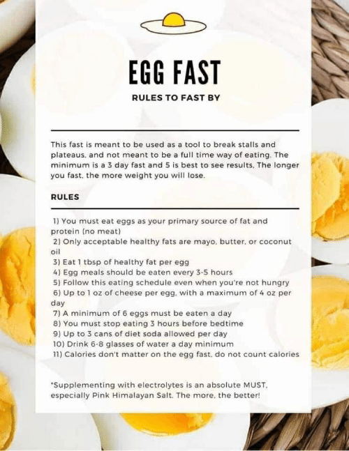 EGG FAST RULES TO FAST BY This Fast Is Meant to Be Used as a Tool to