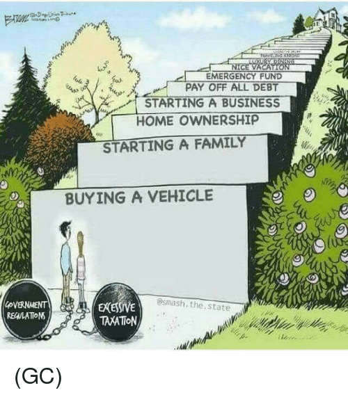 Family, Memes, and Smashing: EMERGENCY FUND  PAY OFF ALL DEBT  STARTING A BUSINESS  HOME OWNERSHIP  STARTING A FAMILY  BUYING A VEHICLE  @smash the. state  EXESSIVE  TAXATION (GC)