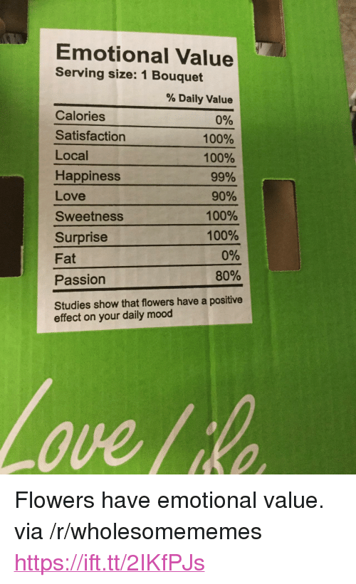 """Anaconda, Love, and Mood: Emotional Value  Serving size: 1 Bouquet  Calories  Satisfaction  Local  Happiness  Love  Sweetness  Surprise  Fat  Passion  Studies show that flowers have a positive  effect on your daily mood  % Daily Value  0%  100%  100%  99%  90%  100%  100%  0%  80%  Love  ll <p>Flowers have emotional value. via /r/wholesomememes <a href=""""https://ift.tt/2IKfPJs"""">https://ift.tt/2IKfPJs</a></p>"""