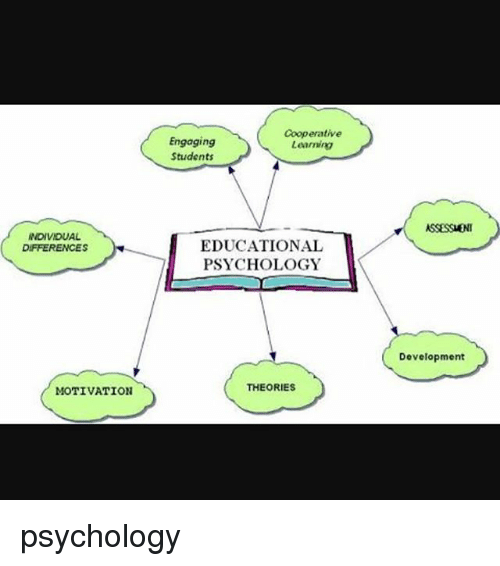 an analysis of educational psychology Capella university's online master's in educational psychology program our master's in psychology, education psychology quantitative design and analysis.