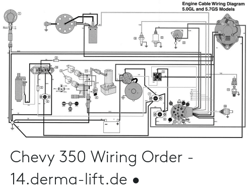 Basic Hot Rod Wiring Diagram from pics.me.me
