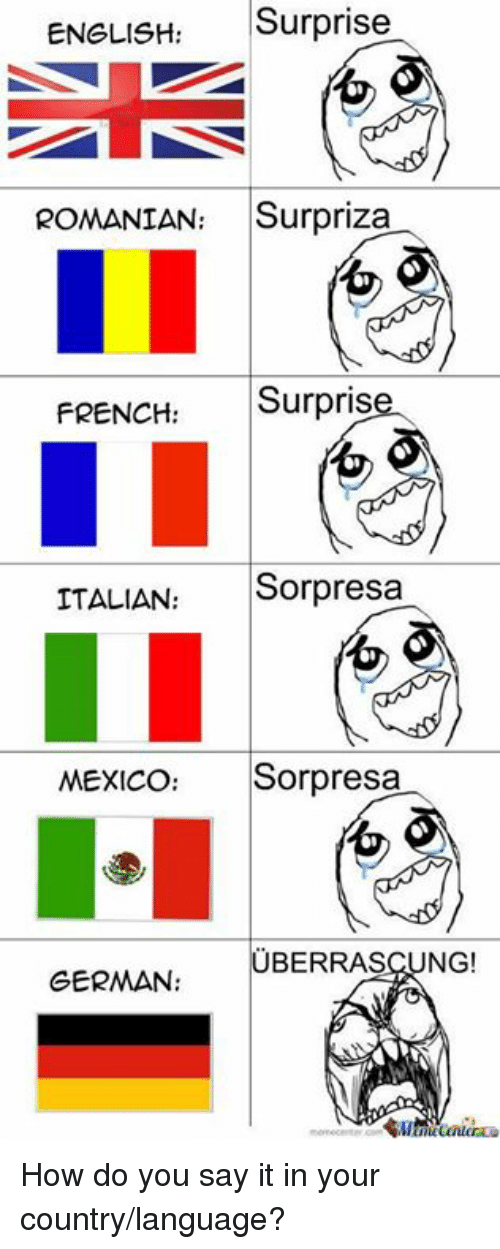 english surprise romanian surpriza french surprise italian sorpresa mexico sorpresa 15065036 ✅ 25 best memes about romanian romanian memes