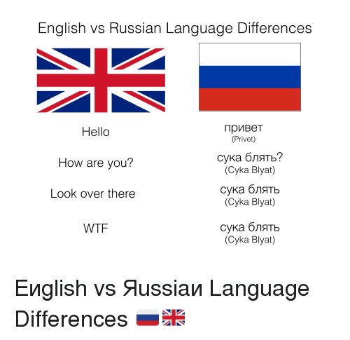 english vs russian language differences hello how are you look over