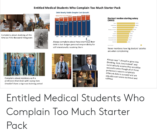 Entitled Medical Students Who Complain Too Much Starter Pack