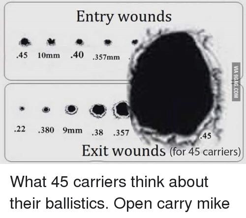 Entry Wounds 45 10mm 40 357mm 22 380 Mam 38 357 45 Exit