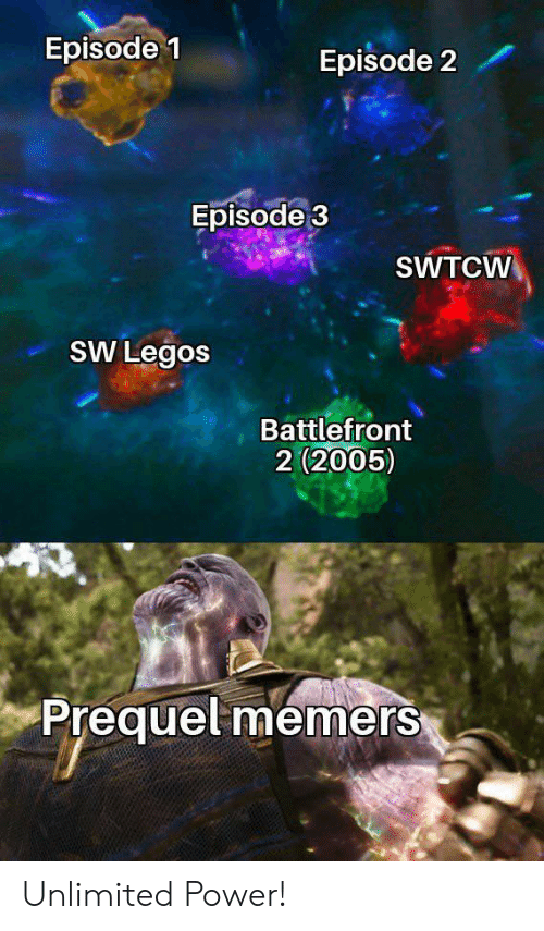 Legos, Power, and Battlefront: Episode 1  Episode 2  Episode 3  SWTCW  SW Legos  Battlefront  2 (2005)  Prequel memers Unlimited Power!