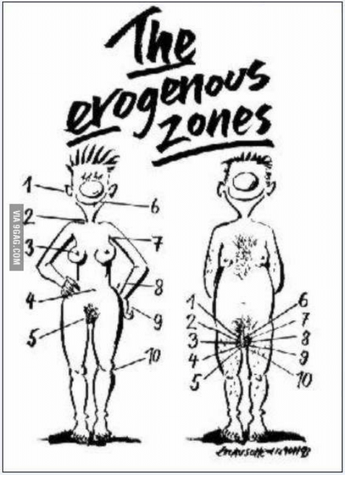 Erogenous J Zone 0 To 72345 6 89 123 45 Via 9gagcom
