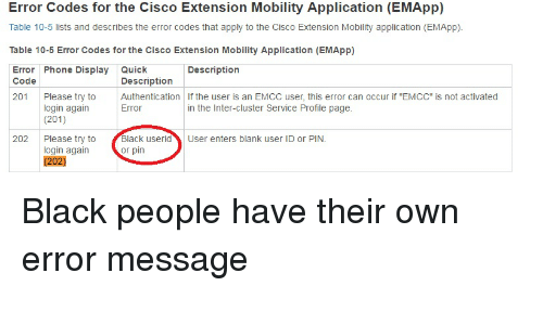 Error Codes for the Cisco Extension Mobility Application EMApp Table
