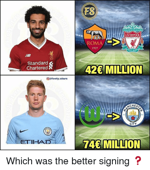 Football, Memes, and Liverpool F.C.: ES  LIVERPOOL  FOOTBALL CLUslU  ROMA  1927  EST-1892  Standard  Chartered  42 MILLION  @@footy.stars  CHES  CITY  ETIHAD  74 MILLION Which was the better signing ❓