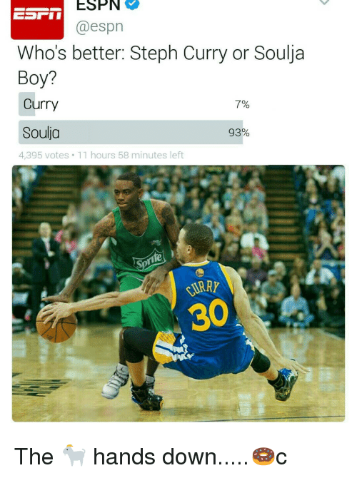 761518fe19f1 ESPN Who s Better Steph Curry or Soulja Boy  Curry 7% Soulja 93 ...