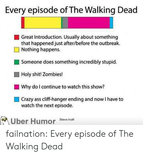 Ass, Crazy, and Shit: Every episode of The Walking Dead  Great Introduction. Usually about something  that happened just after/before the outbreak.  Nothing happens.  Someone does something incredibly stupid  Holy shit! Zombies!  Why do l continue to watch this show?  Crazy ass cliff-hanger ending and now I have to  watch the next episode.  Uber Humor Steve hom failnation:  Every episode of The Walking Dead