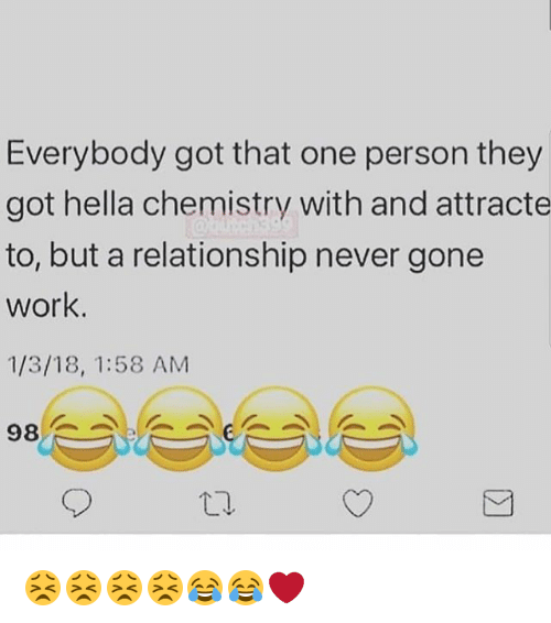what is chemistry in relationship