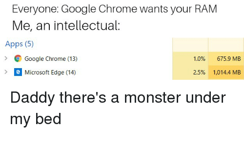 Everyone Google Chrome Wants Your RAM Me an Intellectual Apps 5