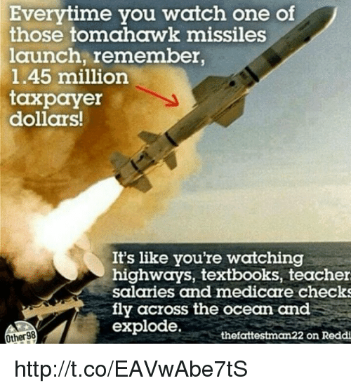 Image result for Tomahawk Missiles CARTOON