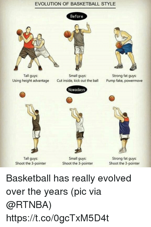 Evolution Of Basketball Style Before Tall Guys Small Guys Strong Fat