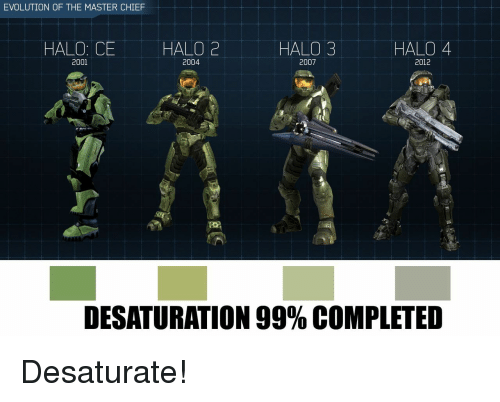 EVOLUTION OF THE MASTER CHIEF HALO CE HALO 2 HALO 3 HALO 4