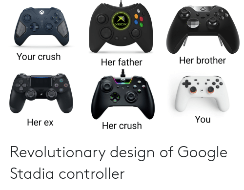 Crush, Google, and Design: eX0  Your crush  Her brother  Her father  You  Her ex  Her crush Revolutionary design of Google Stadia controller