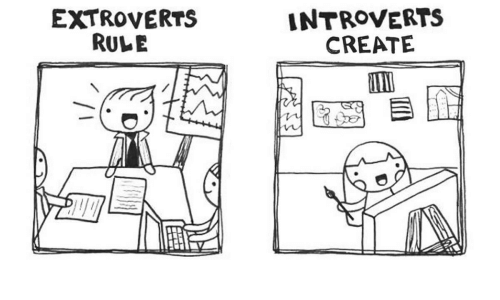 Introvert, Extrovert, and Introverted: EXTROVERTS  RULE  INTROVERTS  CREATE