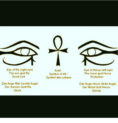 Eye Of Ra Right Eye The Sun God Ra Good Luck Das Auge Ras Rechte