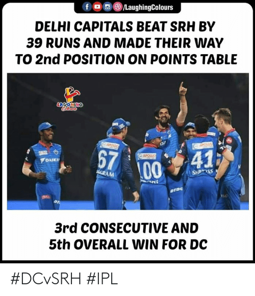 Indianpeoplefacebook, Ipl, and Table: f 00LaughingColours  DELHI CAPITALS BEAT SRH BY  39 RUNS AND MADE THEIR WAY  TO 2nd POSITION ON POINTS TABLE  AUGH  67  41  ▼DAIKU  100  GRAM  SHPAS  3rd CONSECUTIVE AND  5th OVERALL WIN FOR DC #DCvSRH #IPL